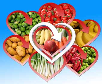 Natural Remedies For Heart Health